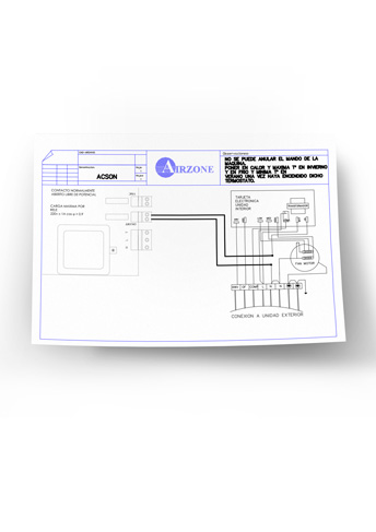 Documentos de Esquemas de Conexión